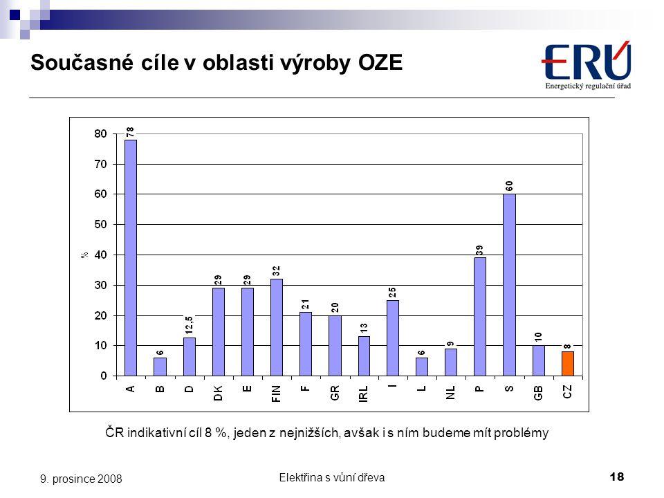 Současné cíle v oblasti výroby OZE