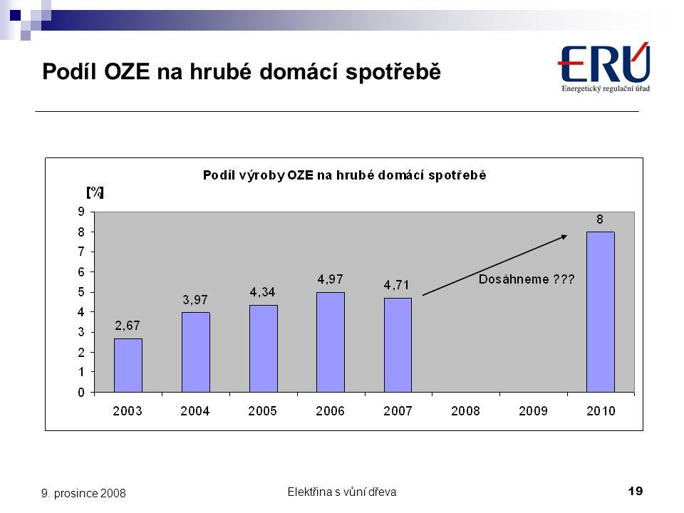 Podíl OZE na hrubé domácí spotřebě