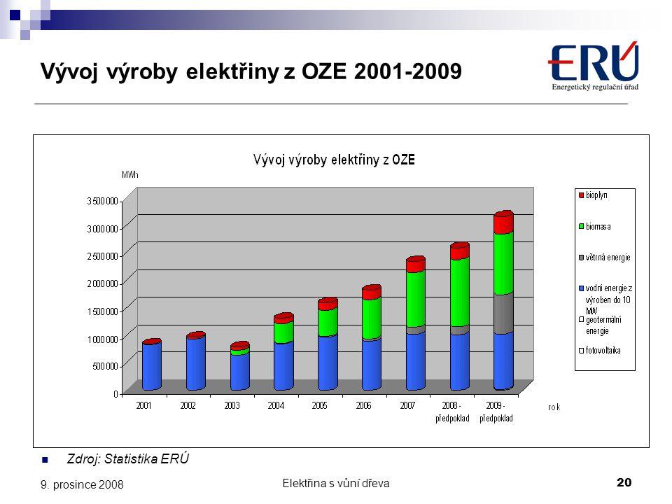 Vývoj výroby elektřiny z OZE 2001-2009