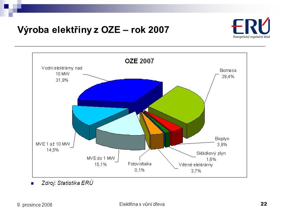 Výroba elektřiny z OZE – rok 2007