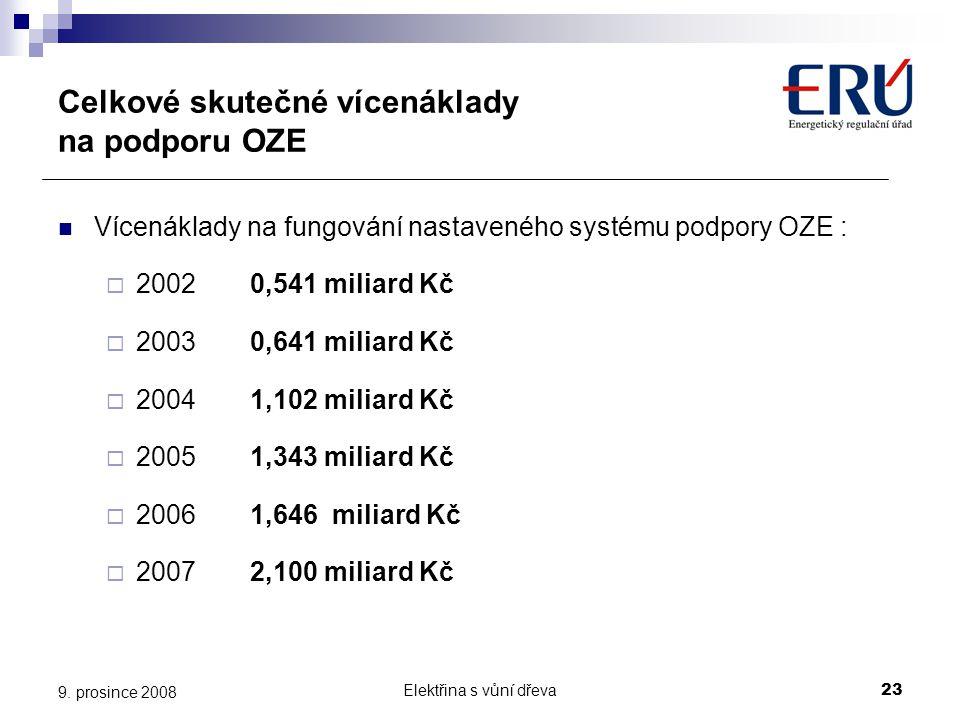 Celkové skutečné vícenáklady na podporu OZE