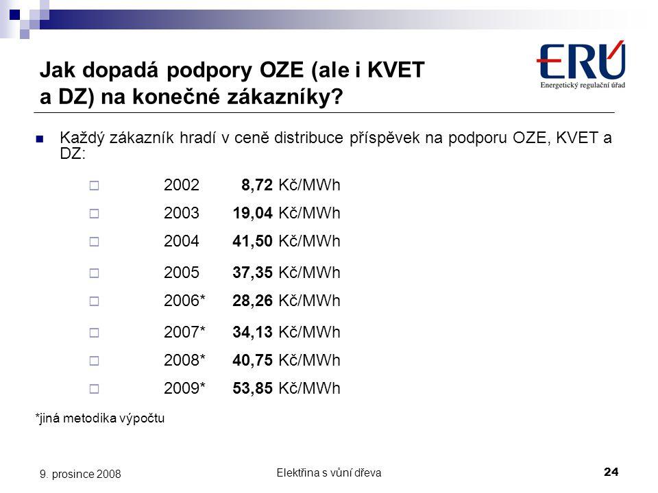 Jak dopadá podpory OZE (ale i KVET a DZ) na konečné zákazníky