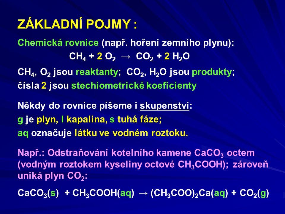 ZÁKLADNÍ POJMY : Chemická rovnice (např. hoření zemního plynu):