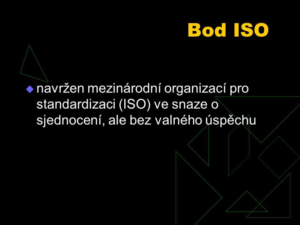 Bod ISO navržen mezinárodní organizací pro standardizaci (ISO) ve snaze o sjednocení, ale bez valného úspěchu.
