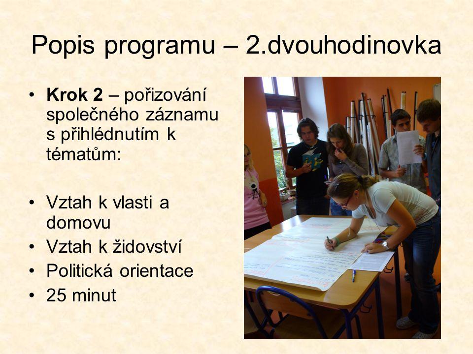 Popis programu – 2.dvouhodinovka