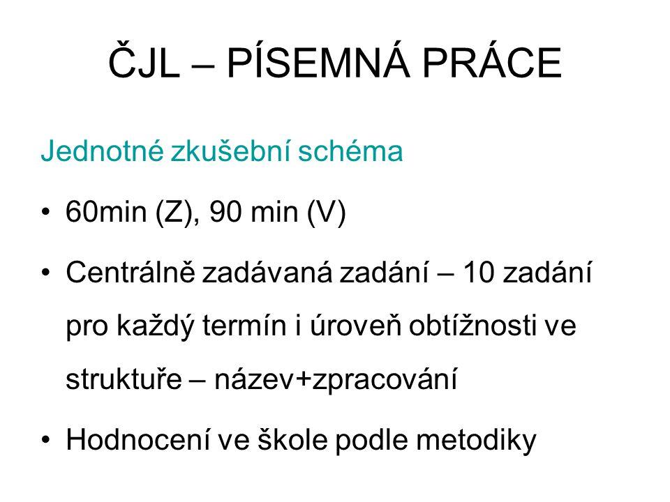 ČJL – PÍSEMNÁ PRÁCE Jednotné zkušební schéma 60min (Z), 90 min (V)