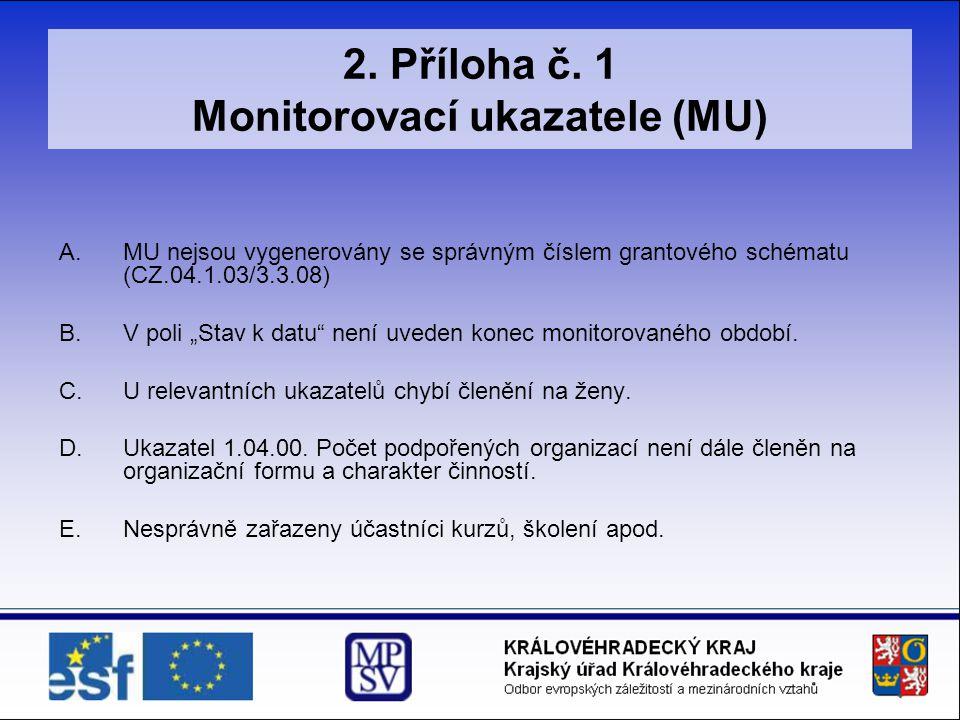 2. Příloha č. 1 Monitorovací ukazatele (MU)