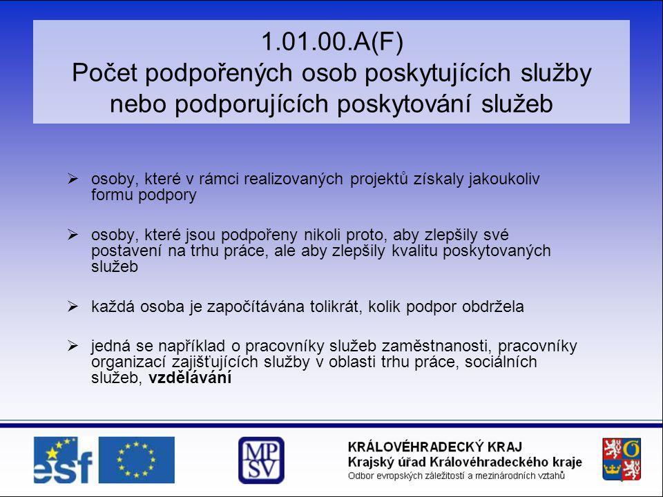 1.01.00.A(F) Počet podpořených osob poskytujících služby nebo podporujících poskytování služeb