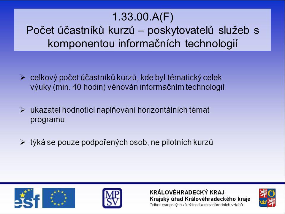 1.33.00.A(F) Počet účastníků kurzů – poskytovatelů služeb s komponentou informačních technologií