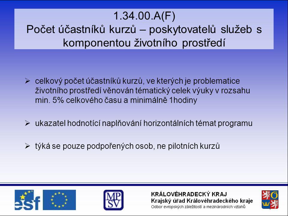 1.34.00.A(F) Počet účastníků kurzů – poskytovatelů služeb s komponentou životního prostředí