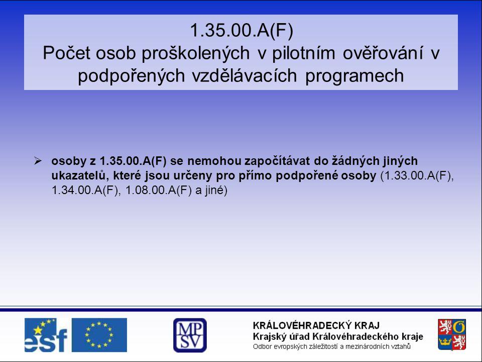1.35.00.A(F) Počet osob proškolených v pilotním ověřování v podpořených vzdělávacích programech