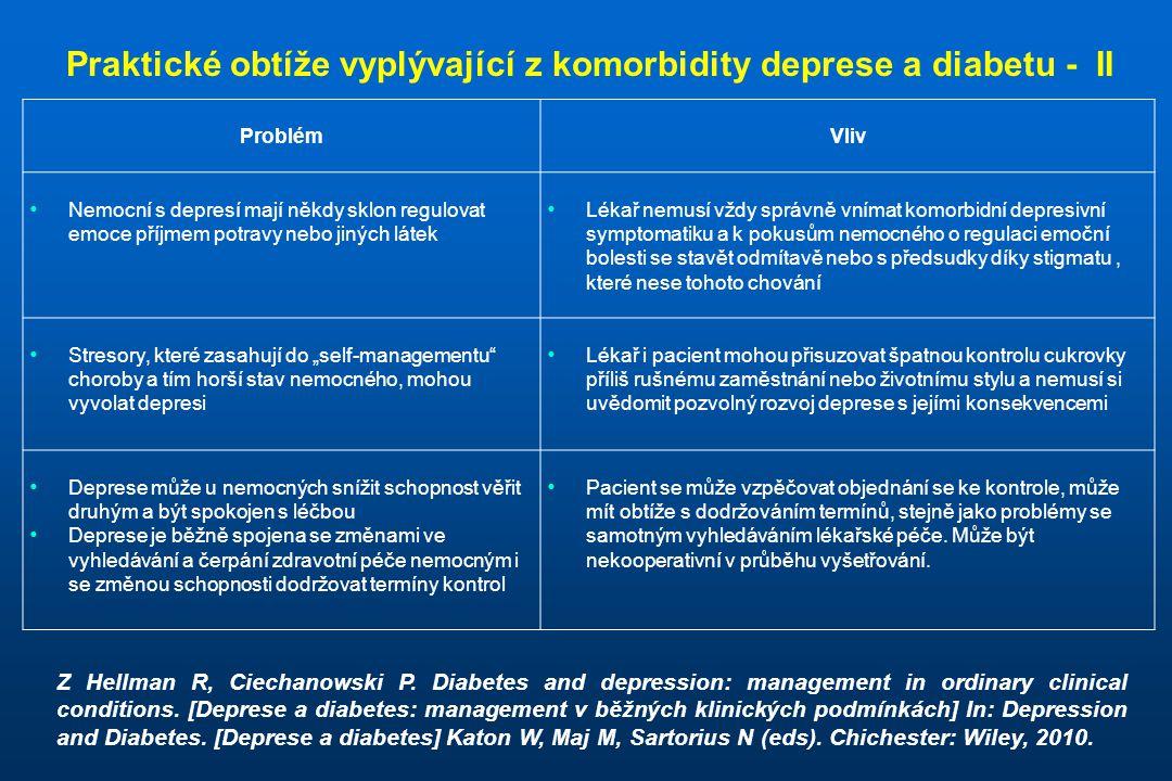 Praktické obtíže vyplývající z komorbidity deprese a diabetu - II