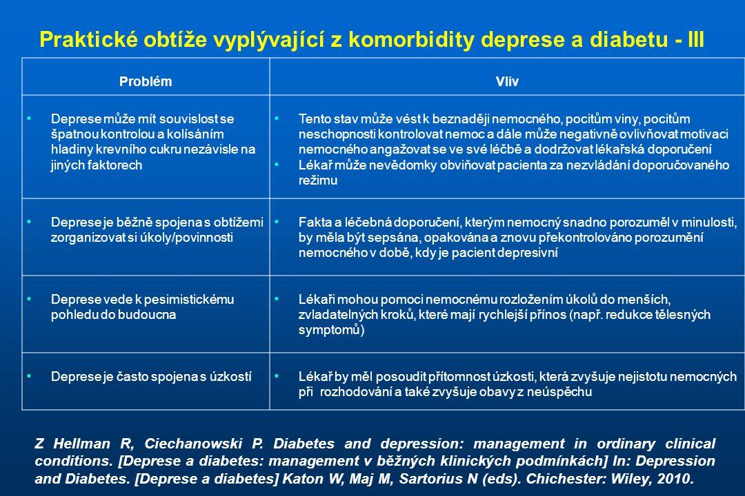 Praktické obtíže vyplývající z komorbidity deprese a diabetu - III