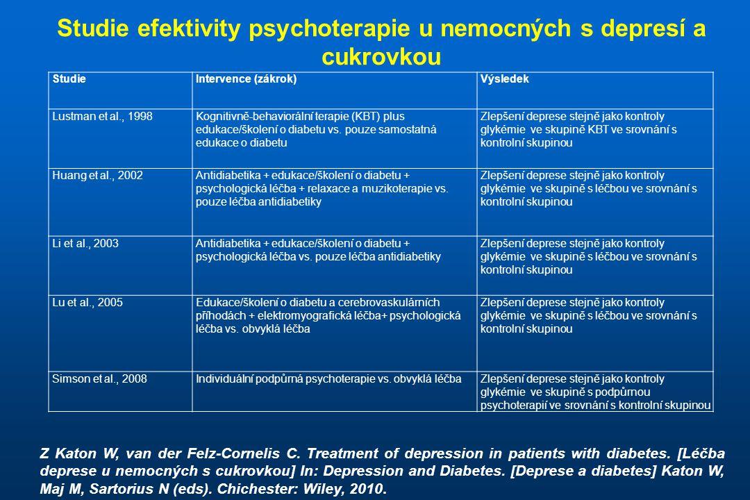 Studie efektivity psychoterapie u nemocných s depresí a cukrovkou