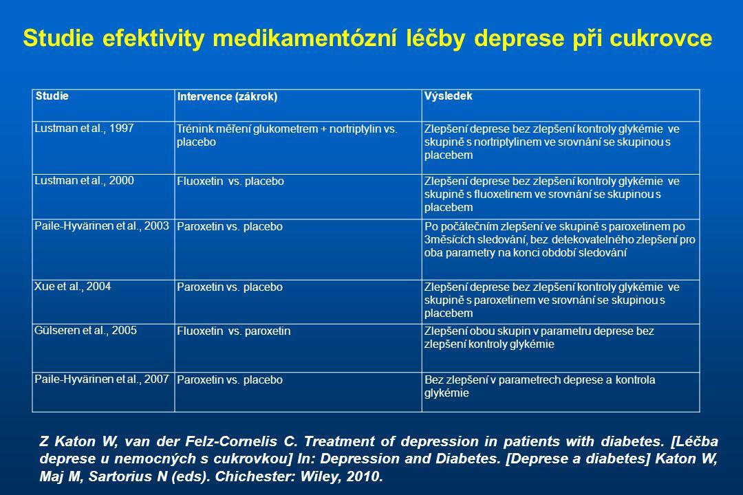 Studie efektivity medikamentózní léčby deprese při cukrovce