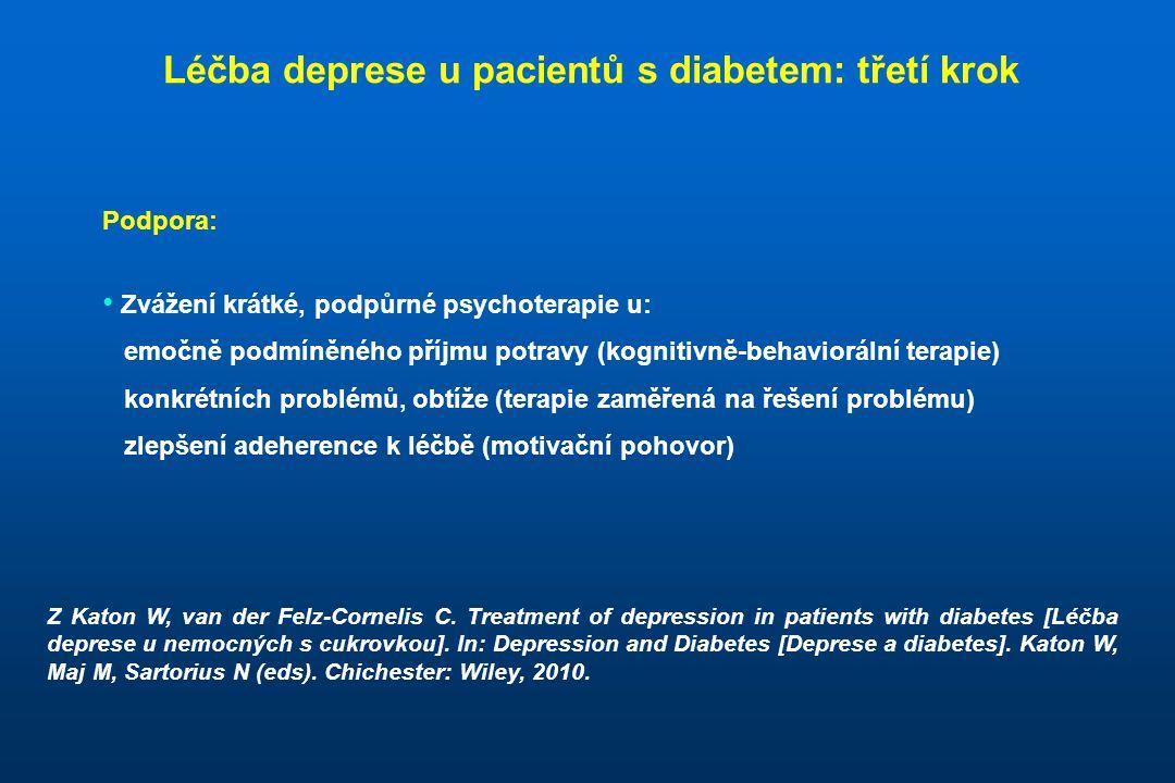 Léčba deprese u pacientů s diabetem: třetí krok
