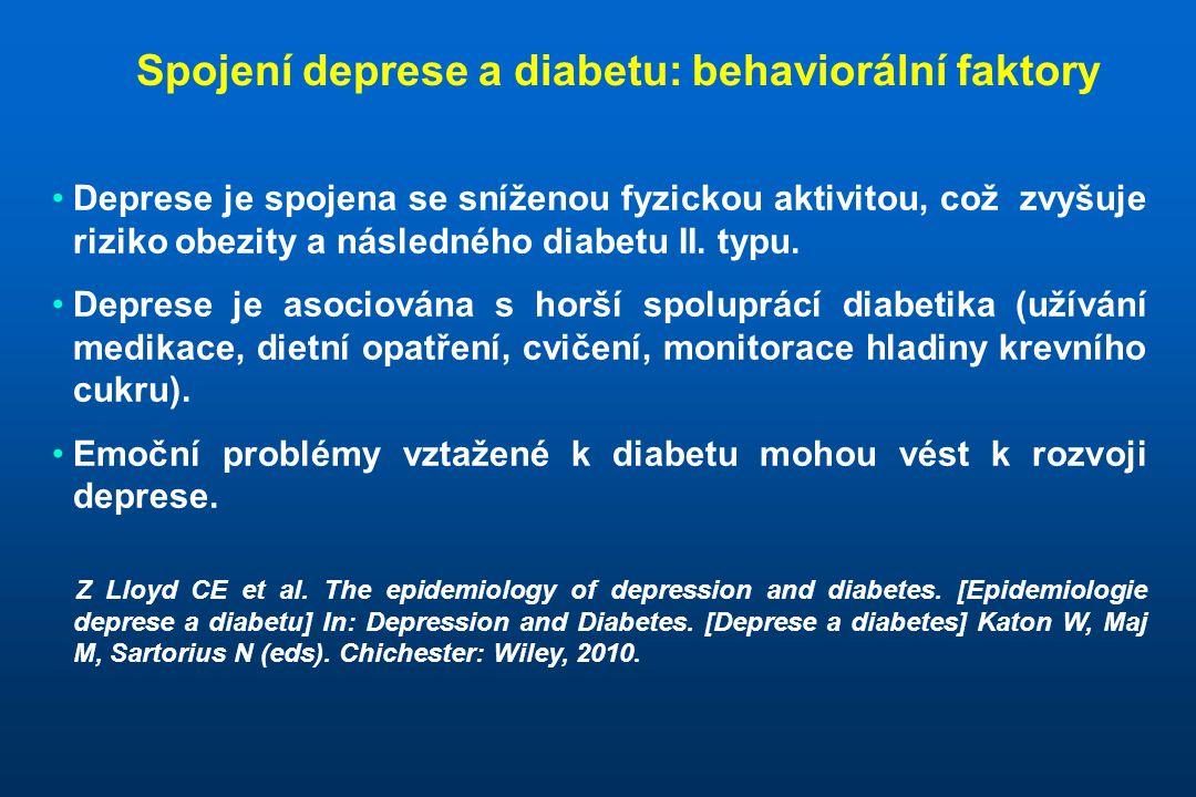 Spojení deprese a diabetu: behaviorální faktory