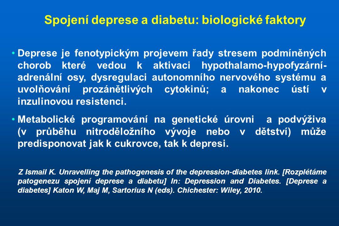 Spojení deprese a diabetu: biologické faktory