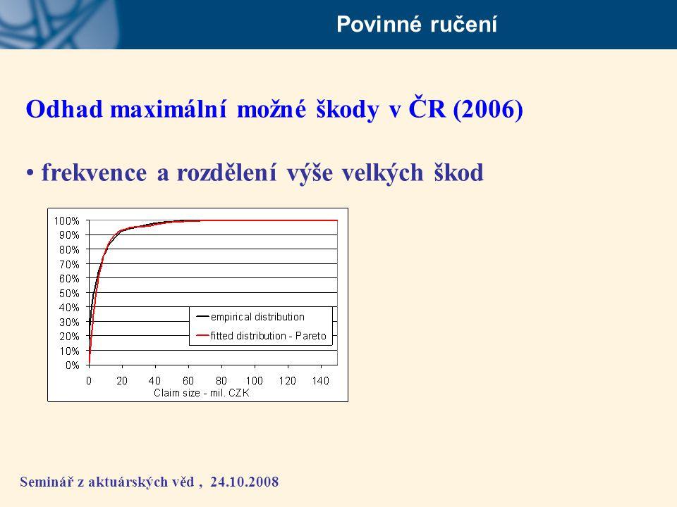 Odhad maximální možné škody v ČR (2006)