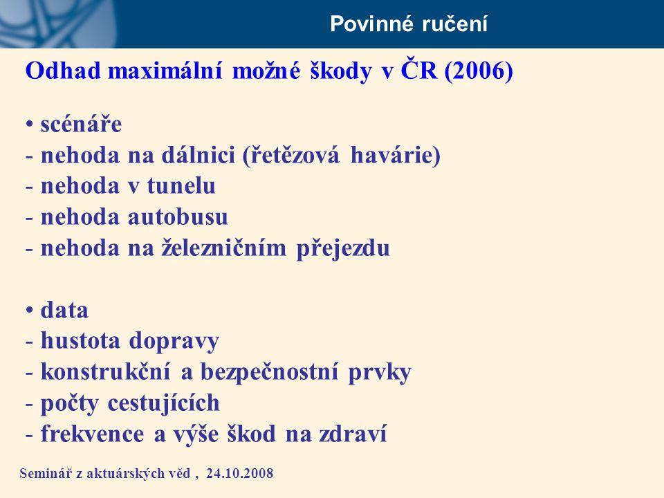 Odhad maximální možné škody v ČR (2006) scénáře