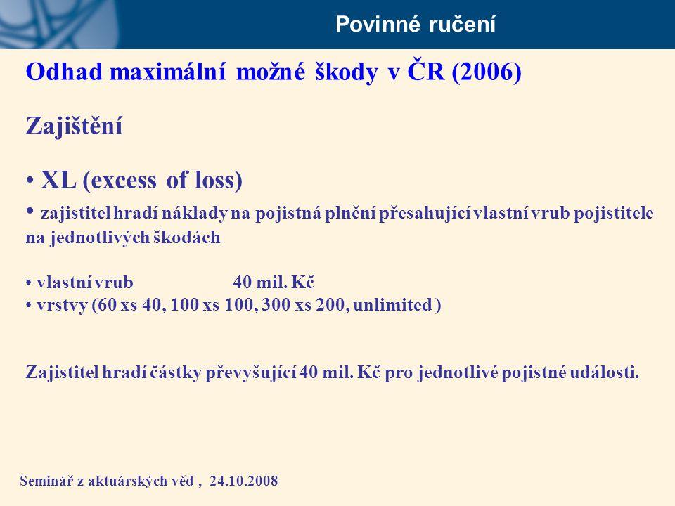 Odhad maximální možné škody v ČR (2006) Zajištění XL (excess of loss)