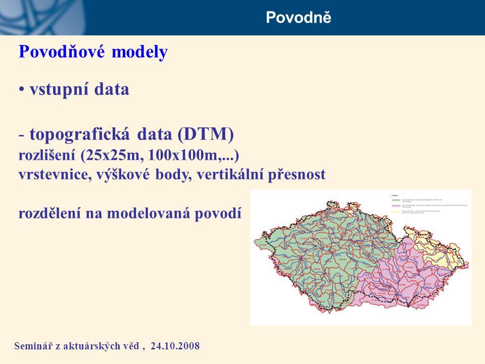 topografická data (DTM)