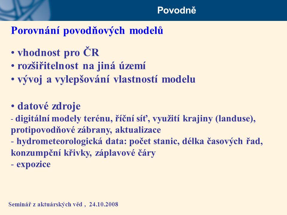 Porovnání povodňových modelů vhodnost pro ČR