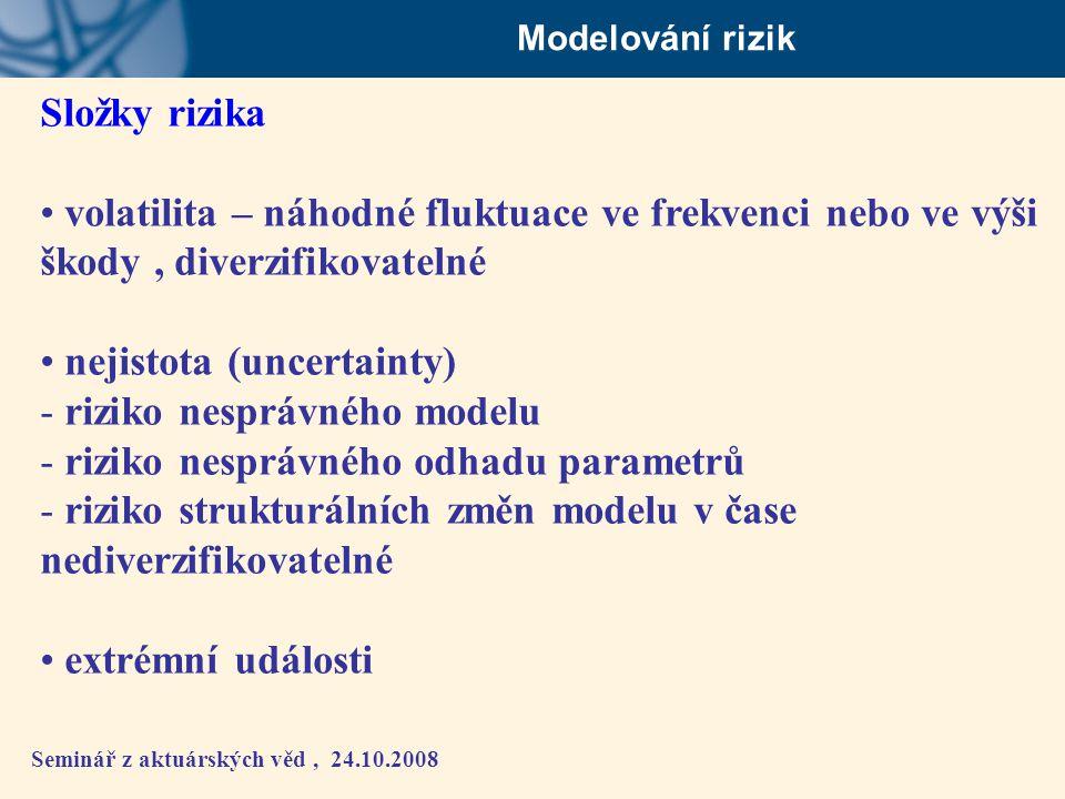 nejistota (uncertainty) riziko nesprávného modelu