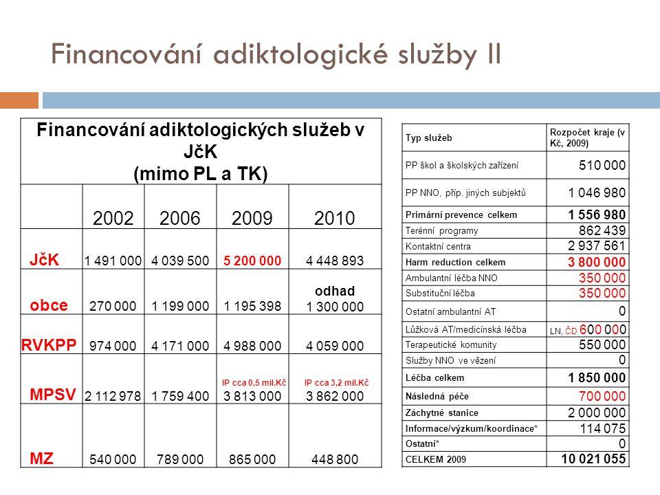 Financování adiktologické služby II