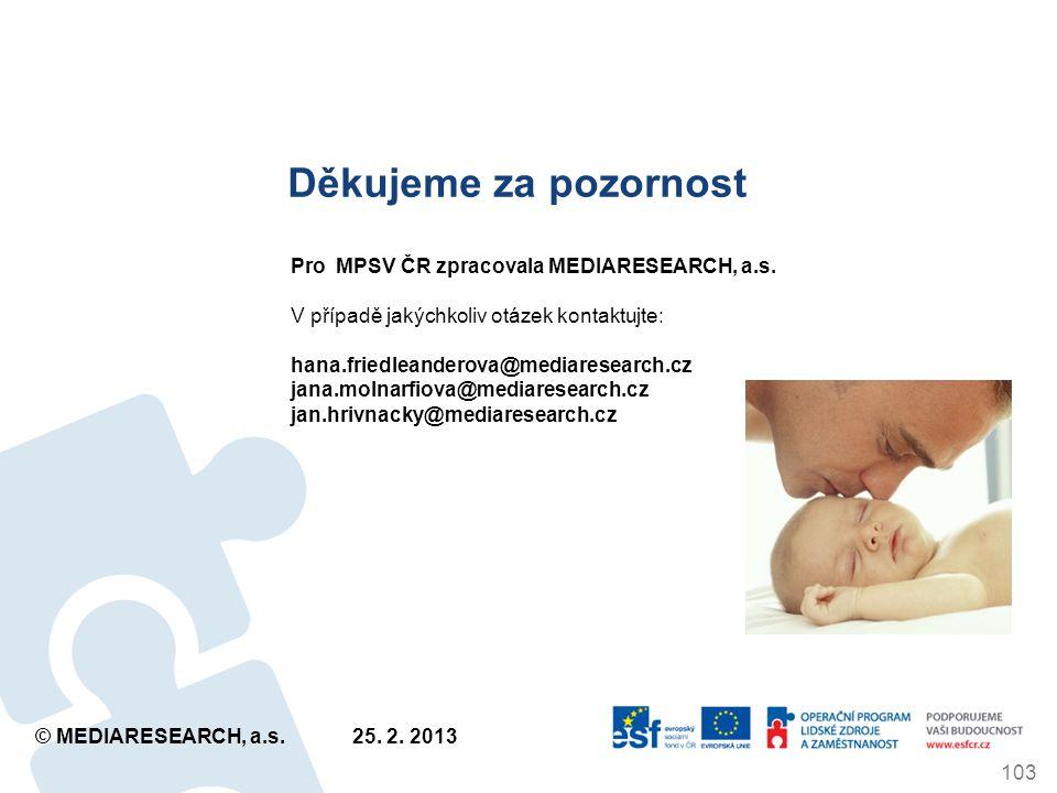 Děkujeme za pozornost Pro MPSV ČR zpracovala MEDIARESEARCH, a.s.