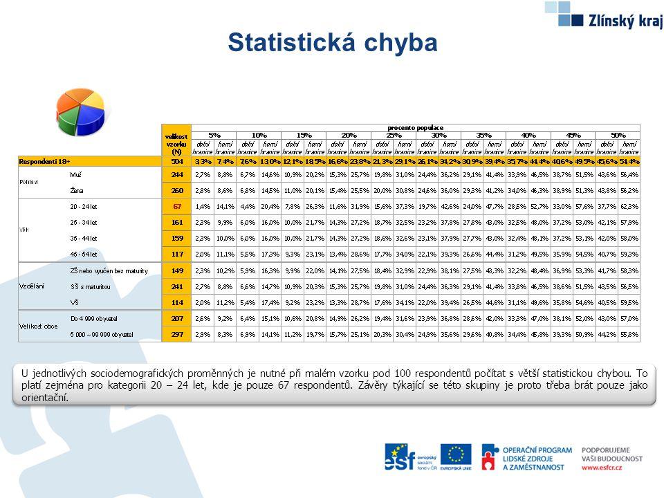 Statistická chyba