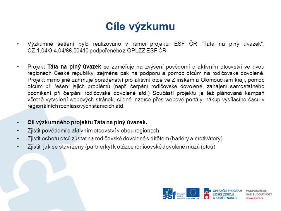 Cíle výzkumu Výzkumné šetření bylo realizováno v rámci projektu ESF ČR Táta na plný úvazek , CZ.1.04/3.4.04/88.00410 podpořeného z OPLZZ ESF ČR.