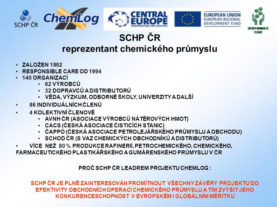 SCHP ČR reprezentant chemického průmyslu