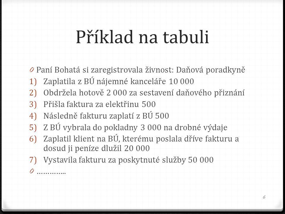 Příklad na tabuli Paní Bohatá si zaregistrovala živnost: Daňová poradkyně. Zaplatila z BÚ nájemné kanceláře 10 000.