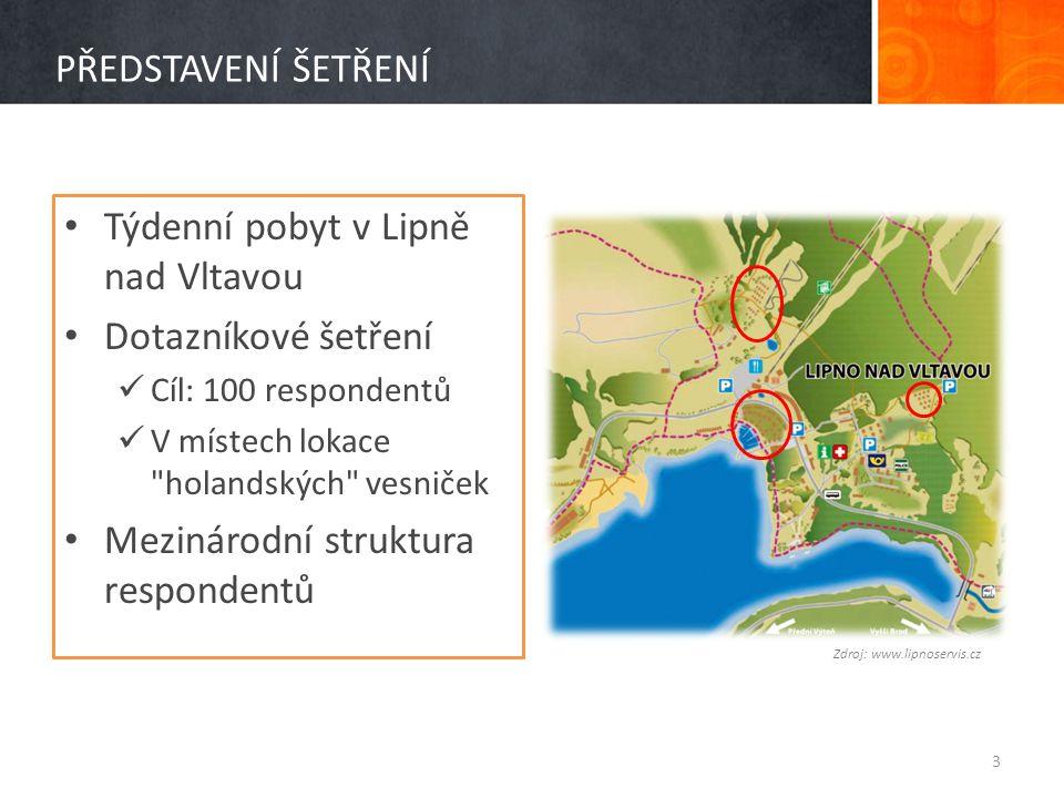 Týdenní pobyt v Lipně nad Vltavou Dotazníkové šetření