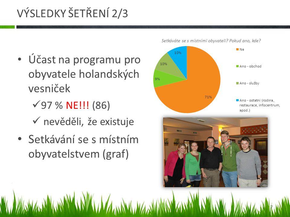 Setkávání se s místním obyvatelstvem (graf)