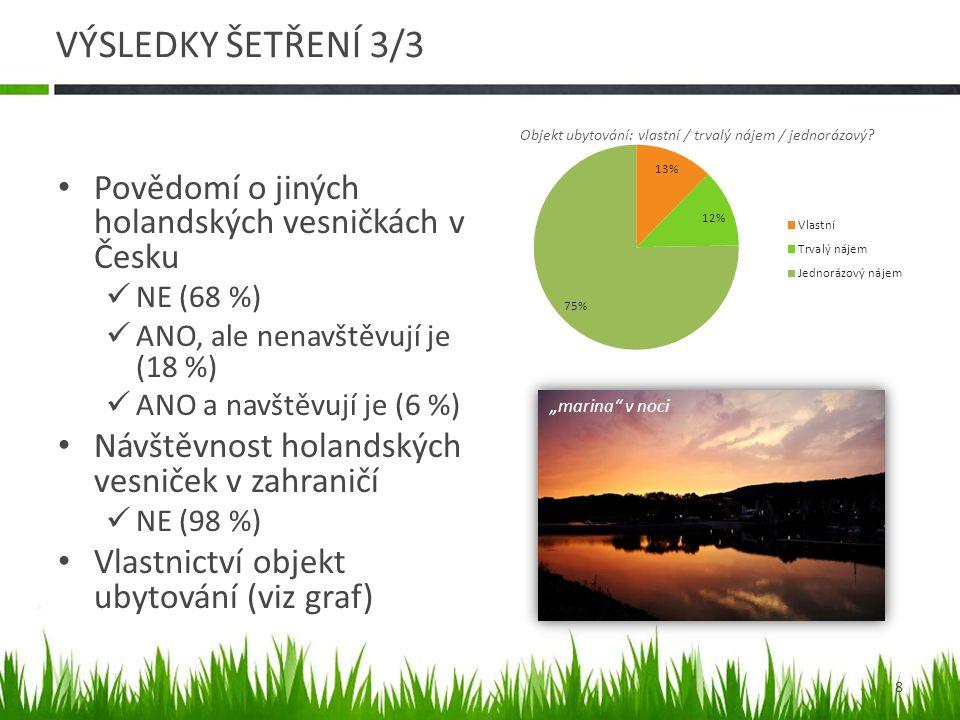 VÝSLEDKY ŠETŘENÍ 3/3 Povědomí o jiných holandských vesničkách v Česku