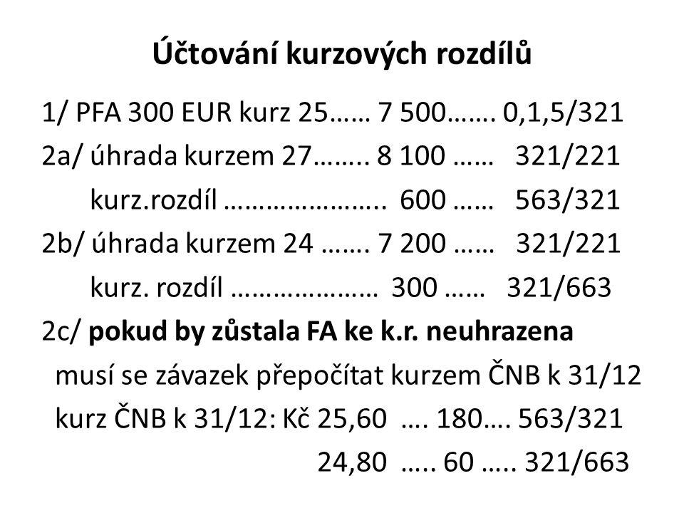 Účtování kurzových rozdílů
