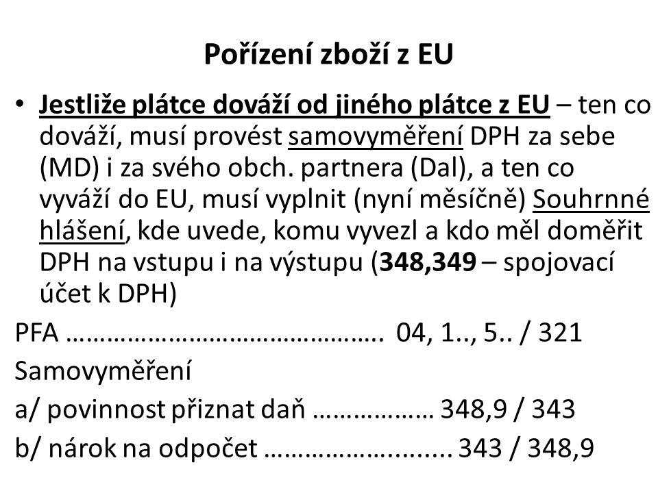 Pořízení zboží z EU