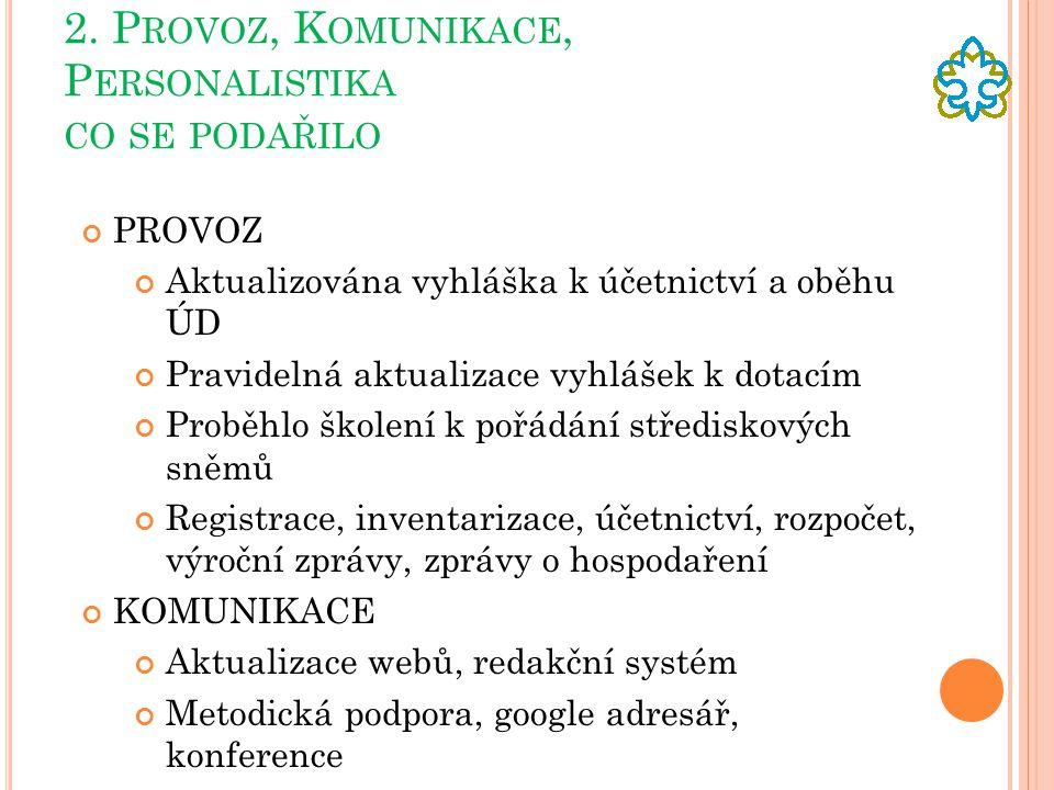 2. Provoz, Komunikace, Personalistika co se podařilo