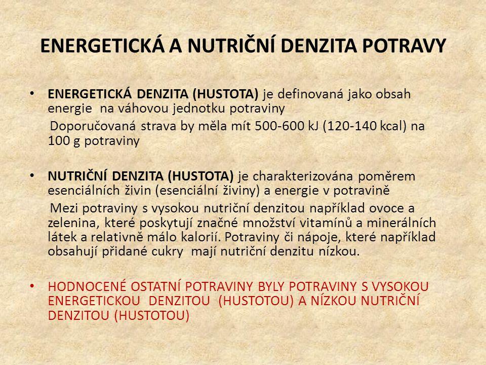 ENERGETICKÁ A NUTRIČNÍ DENZITA POTRAVY
