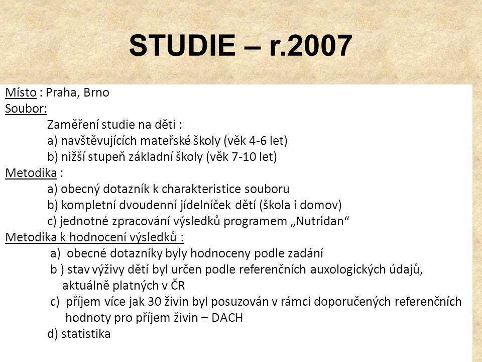 STUDIE – r.2007