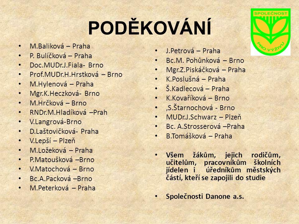 PODĚKOVÁNÍ M.Baliková – Praha P. Bulíčková – Praha