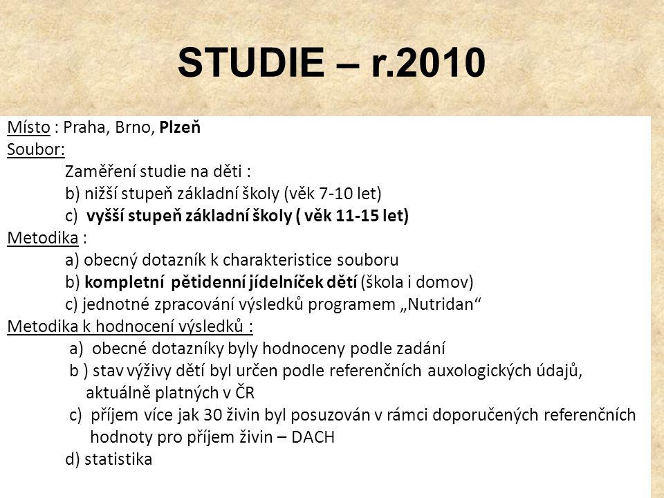 STUDIE – r.2010