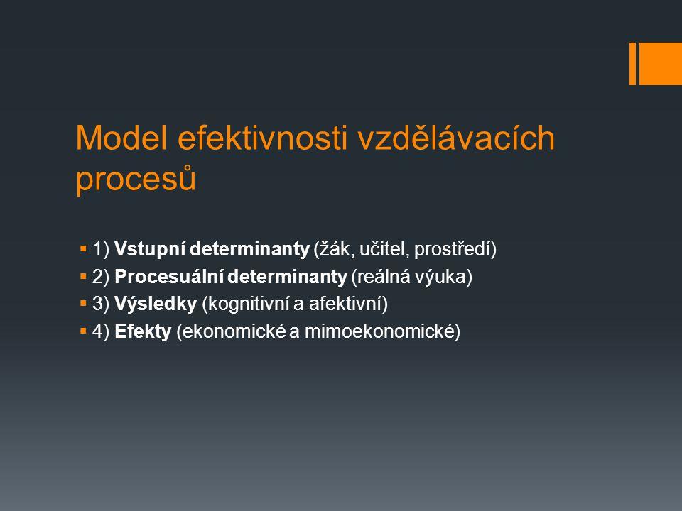 Model efektivnosti vzdělávacích procesů