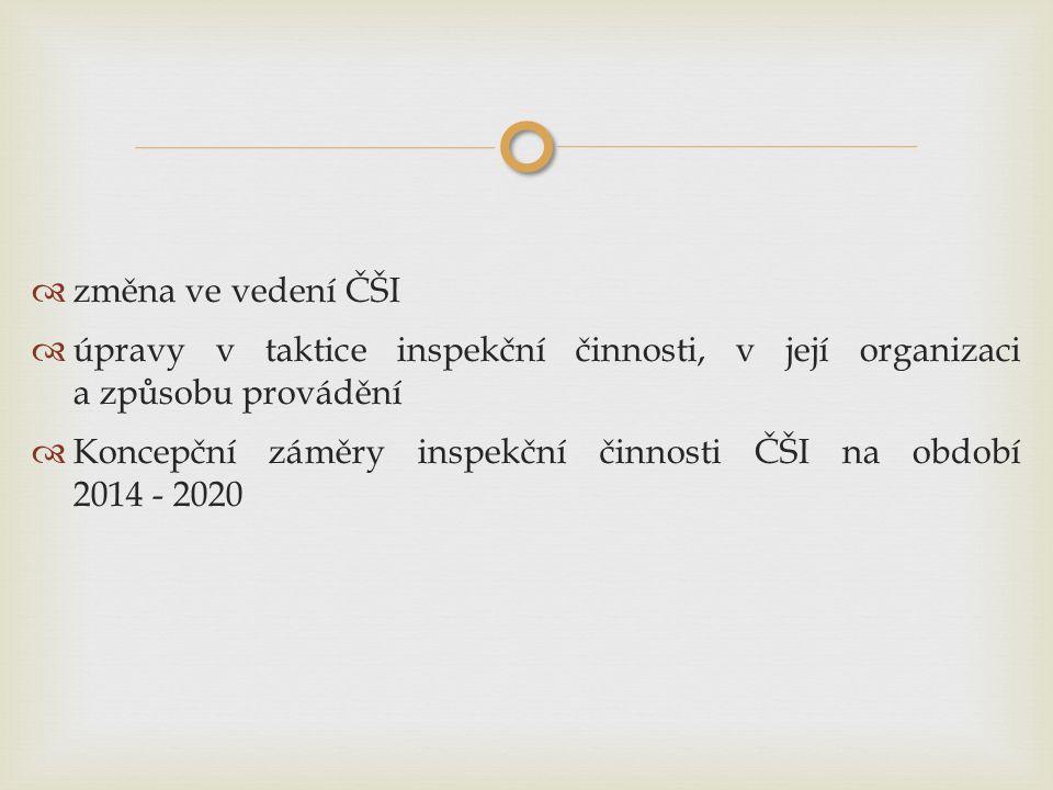 změna ve vedení ČŠI úpravy v taktice inspekční činnosti, v její organizaci a způsobu provádění.