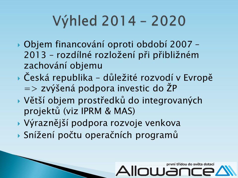 Výhled 2014 – 2020 Objem financování oproti období 2007 – 2013 – rozdílné rozložení při přibližném zachování objemu.