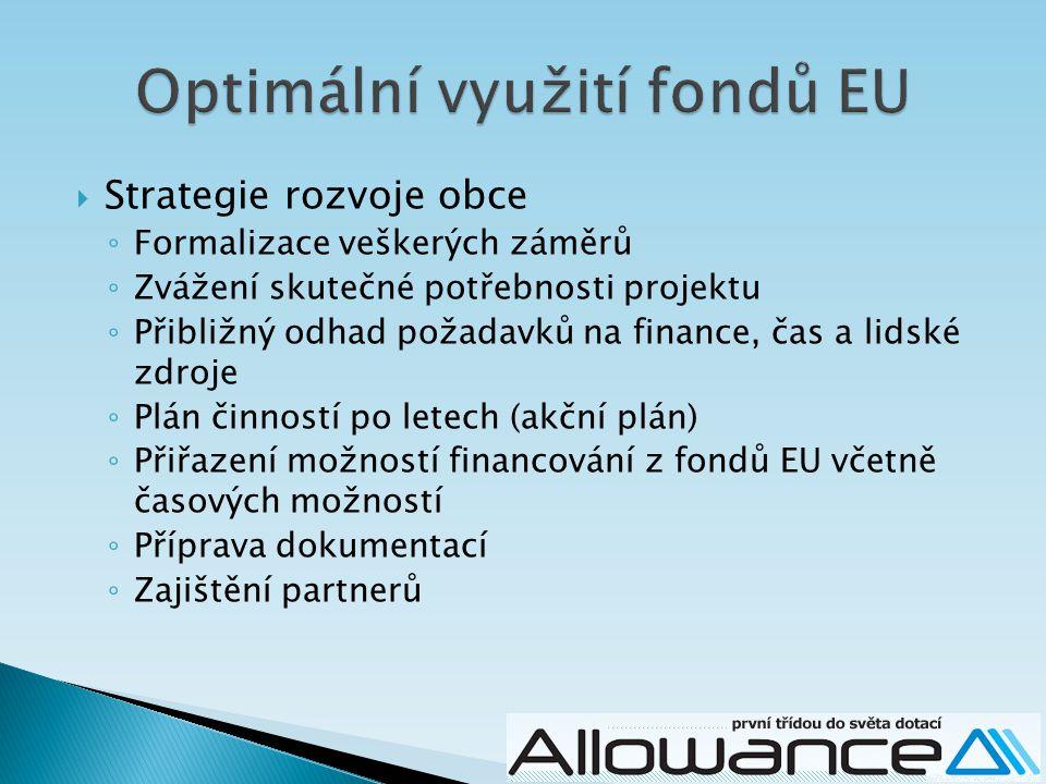 Optimální využití fondů EU