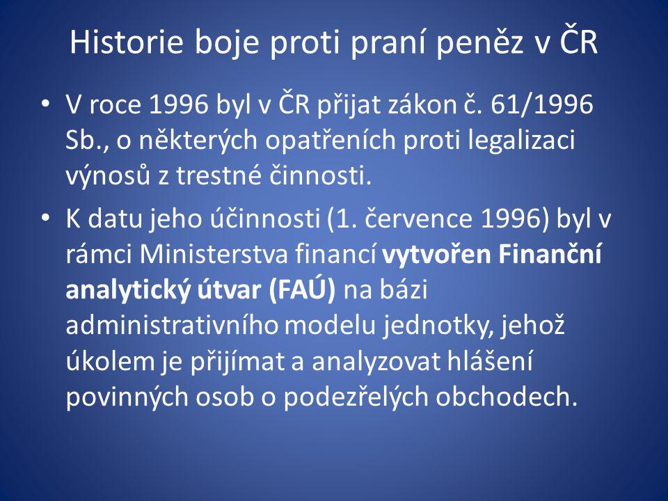 Historie boje proti praní peněz v ČR
