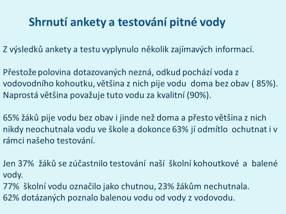 Shrnutí ankety a testování pitné vody